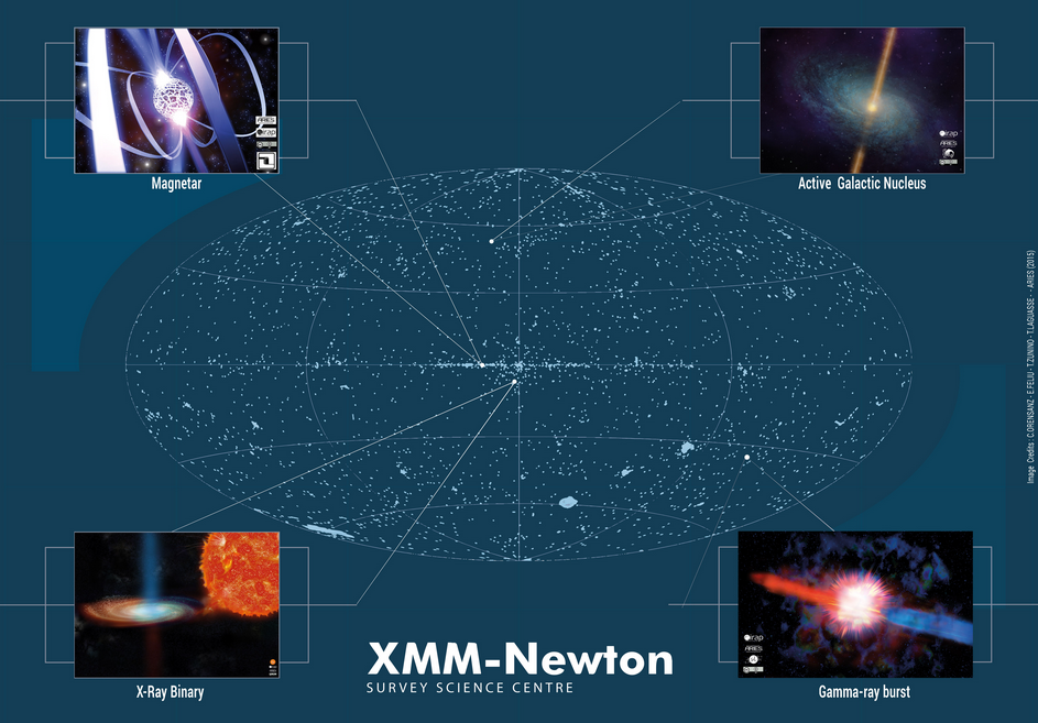 XMM-Newton_cde